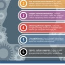 Image for 6 Reasons Your Employees will Love Collaborative Learning Infographic