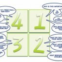 Image for 4 Questions That Drive Learning Results