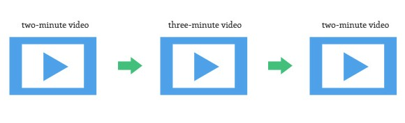 Image for Why you should add video to your teaching