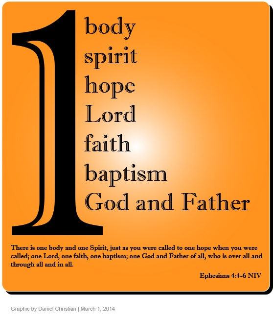 ephesians 4 4-6 niv  in a graphical format