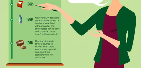 Teacher Tenure Debate: Pros & Cons