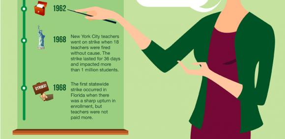 An Argument For Teacher Tenure