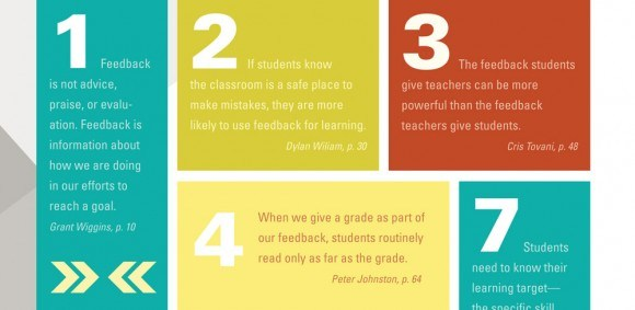 Technology Is Not Just A Tool It Can Give Learners A: 7 Things To Remember About Educational Feedback
