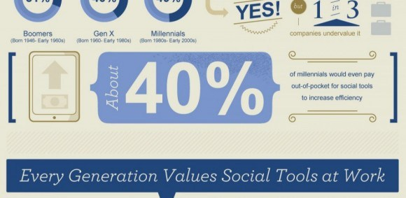Image for Millennials in the Modern Workplace Infographic