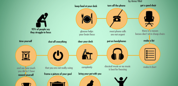 Image for 11 Tips To Keep Your Students Focused Infographic