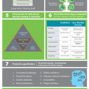 Image for Blended Learning Infographic: 10 Trends