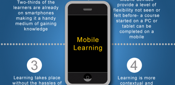 Image for Why do learners want to learn on the mobile?