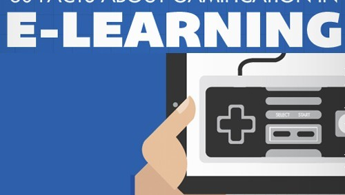 Image for 30 Facts About Gamification in eLearning