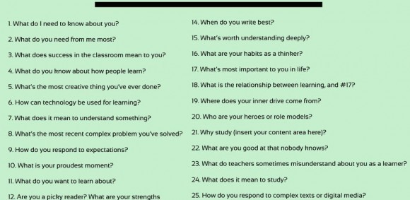 Teacher interview questions: What to ask | Tes