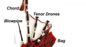 Image for I've Been Thinking About Bagpipes Lately