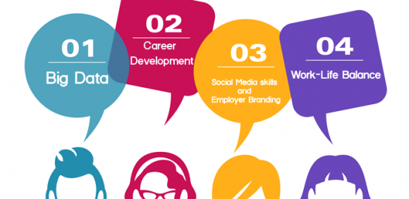 evolving trend of human resource 2018: the evolution of hr tweet  they will need to be able to identify every impact point of and to the organization's human capital in order to attract and retain quality talentevolved talent management, in tandem with evolved technology, will replace the traditional passive, service-oriented hr department, with their file folders and.