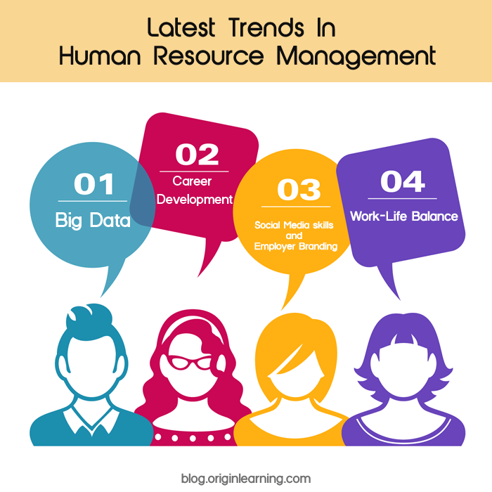 Human Resource Executive And: Latest Trends In Human Resource Management