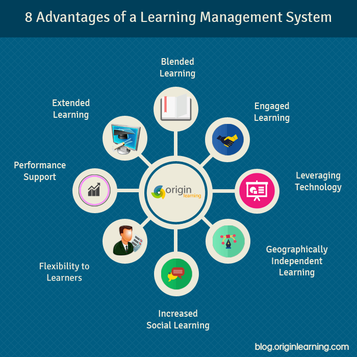 8 Advantages Of A Learning Management System E Learning