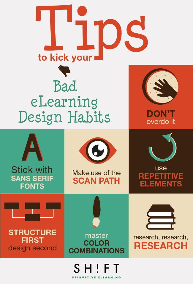 How To Kick Your Bad eLearning Design Habits Infographic ...