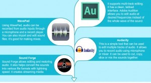 Image for Audio Editing Tools for Effective E-learning – An Infographic