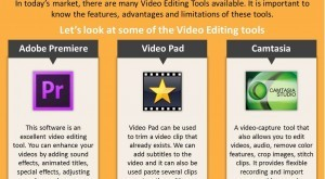 Image for Video Editing Tools for E-learning Development – An Infographic
