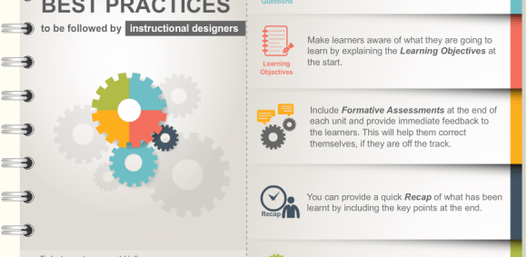 Instructional Design Best Practices to Create Excellent