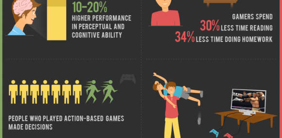 Infographic Ideas infographic video games : Video Games Can Be Positive For Kids Infographic - e-Learning Feeds