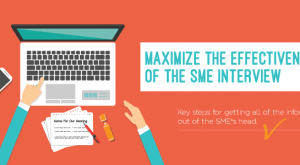 Image for Instructional Designers: How to Pick Your SME's Brain in an Interview