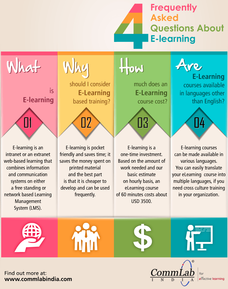 4 Frequently Asked Questions About E Learning An