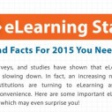 Image for The Top eLearning Statistics and Facts For 2015 You Need To Know