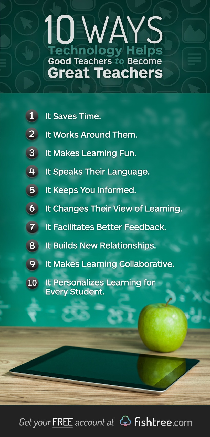 10 Ways Technology Helps Good Teachers To Become Great