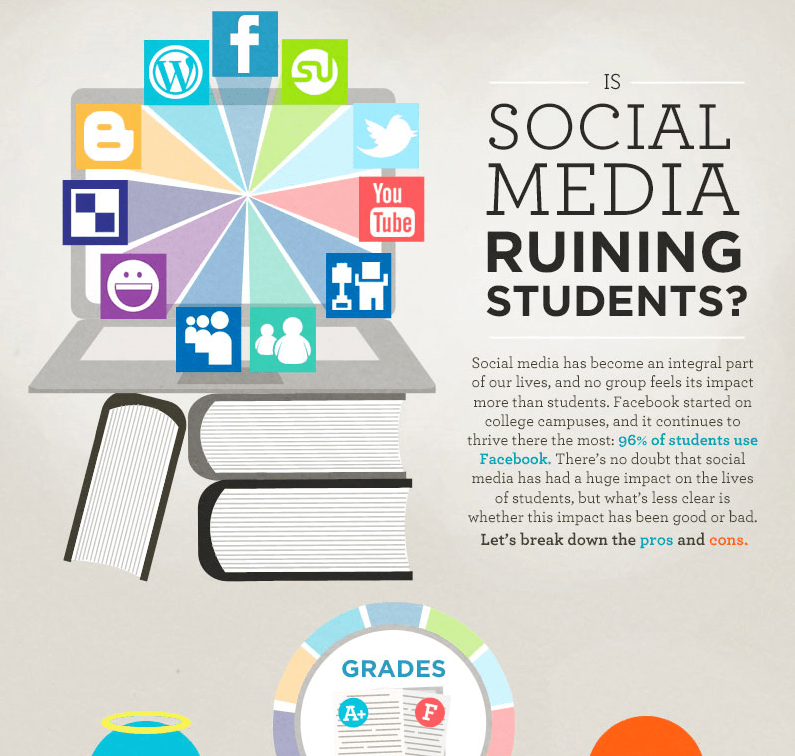 to determine social media usage among malaysia student media essay Media is everywhere it is an inseparable part of every teenager's life historically, newspapers were the most common of media, but today cell phones and other electronic devices have taken over all forms of communication.