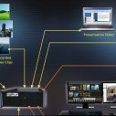 Image for Building A Virtual Classroom for the Indian Student