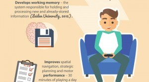 Image for 5 Hobbies That Can Make You Smarter Infographic