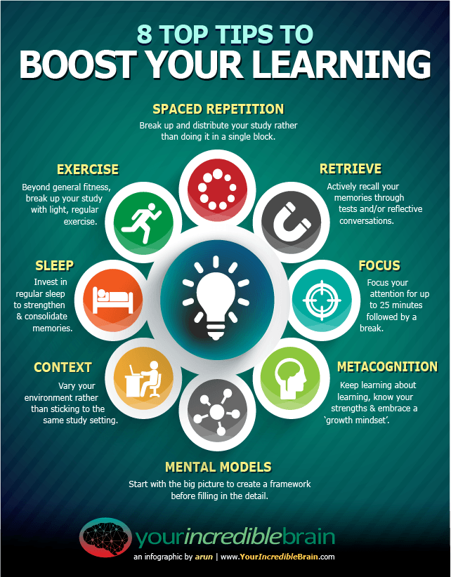 INFOGRAPHIC: 8 Top Tips To Boost Your Learning - e ...