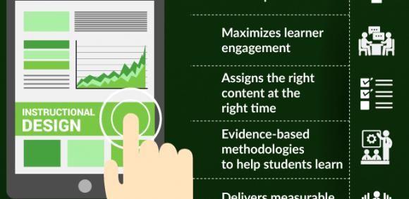 instructional design authoring tools