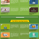 Image for Learn a New Skill at Eduonix Infographic