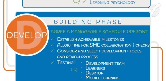 Image for Achieving Effective Learning Design Infographic