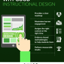 Image for Why Good Instructional Design Infographic