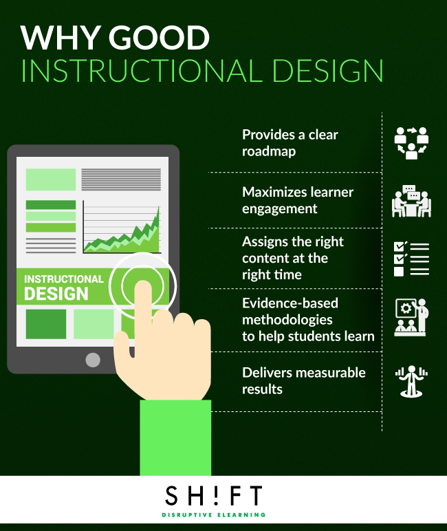 Why Good Instructional Design Infographic e Learning Feeds