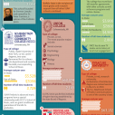 Image for Colleges of New York State Infographic