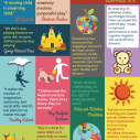 Image for 50 Reasons to Believe in the Power of Play Infographic