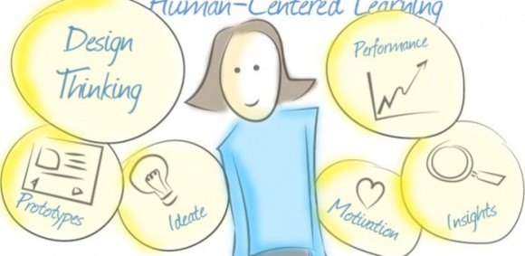Image for INFOGRAPHIC: Design Thinking for Human-Centered Learning