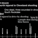 Image for Powerful Visualization On Gun Violence And Why We Should Show This To Our Students