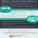 Image for Military Health Care Reform
