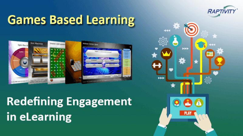 e learning game Raptivity is an award winning elearning software with a rich collection of 190+ templates for creating elearning interactions create powerful learning interactions in minutes.