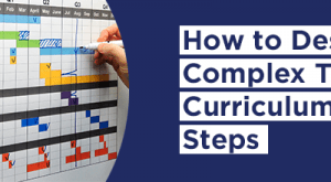 Image for How to Design a Complex Training Curriculum in 10 Steps