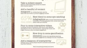 Image for Recipe for Tasty & Effective Training Content Infographic