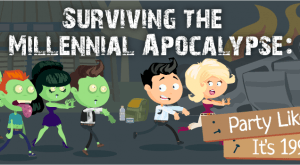 Image for Surviving the Millennial Apocalypse: Party Like It's 1999