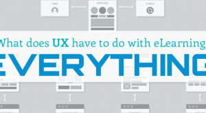 Image for What Does UX Have to Do with eLearning? Everything!