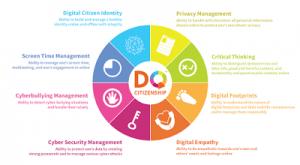 Image for Digital Media Fluencies