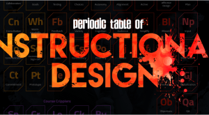 Image for Infographic: The Periodic Table of Instructional Design