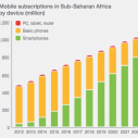 Image for Bridge International vs. Kenyan Teachers; Ericsson Mobility Report, and Opera State of the Mobile Web in Africa