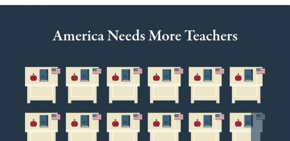 Image for How The Teacher Shortage Affects Classrooms In America Infographic