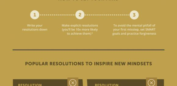 Image for 6 Mindsets for a New You in the New Year Infographic